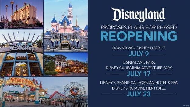 Disneyland Resort's Plan to Begin Phased Reopening